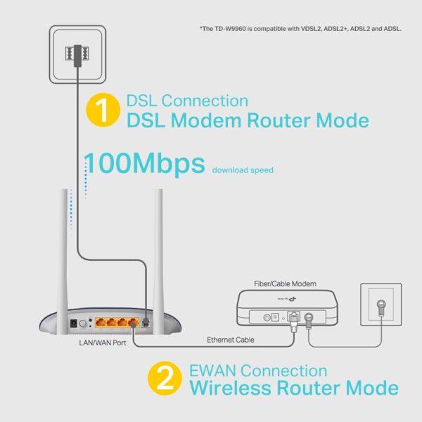 مودم روتر بی سیم ADSL2 و VDSL2 تی پی-لینک مدل TD-W9960